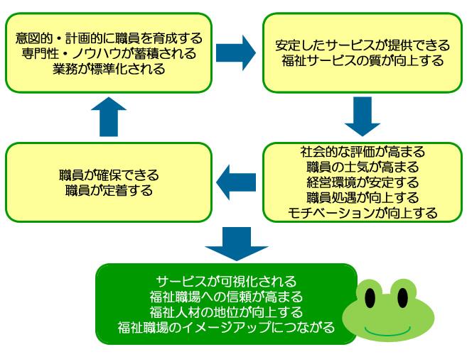 kensyu01.jpg